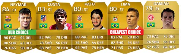 Brazilian Players Guide for FIFA 14 Ultimate Team - CF e ST