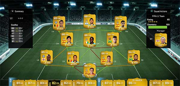 MY FUT 14 - Diary of my FIFA 14 Ultimate Team Club