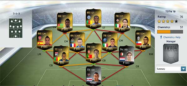 FIFA 14 Ultimate Team TOTW 19