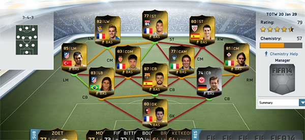 FIFA 14 Ultimate Team TOTW 20