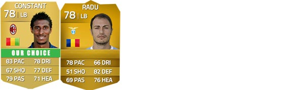 Serie A Squad Guide for FIFA 14 Ultimate Team - LB