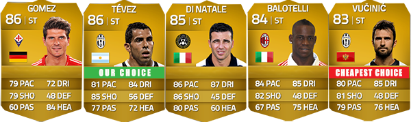Serie A Squad Guide for FIFA 14 Ultimate Team - CF e ST