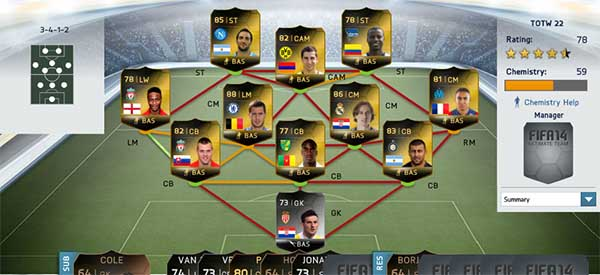 FIFA 14 Ultimate Team TOTW 22