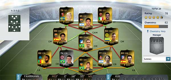 FIFA 14 Ultimate Team TOTW 23