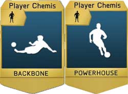 How to Choose the Right FUT 14 Chemistry Style