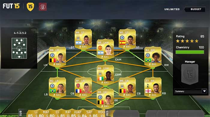 Barclays Premier League Squad Guide for FIFA 15 Ultimate Team
