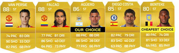 Barclays Premier League Squad Guide for FIFA 15 Ultimate Team - CF e ST
