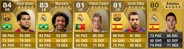 FIFA 13 Ultimate Team - Liga BBVA Side Defenders