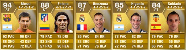 FIFA 13 Ultimate Team - Liga BBVA Strikers