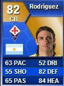 FUT 13 Serie A TOTS