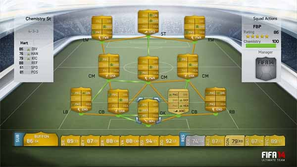 FIFA 14 Ultimate Team Explicado