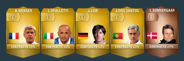 Staff em FIFA 14 Ultimate Team - Managers