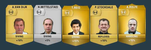 FIFA 14 Ultimate Team Staff - GK Coaches