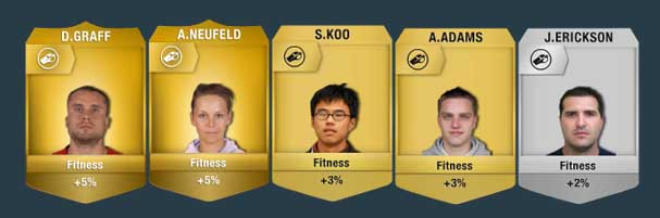 FIFA 14 Ultimate Team - Fitness Coaches