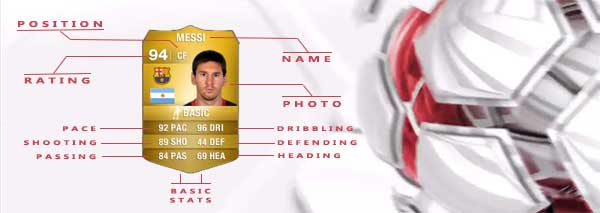 FIFA 14 Ultimate Team Players Guide - Attributes and Players Cards