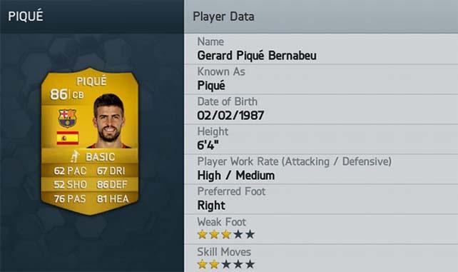 Jogadores com maior rating de FIFA 14