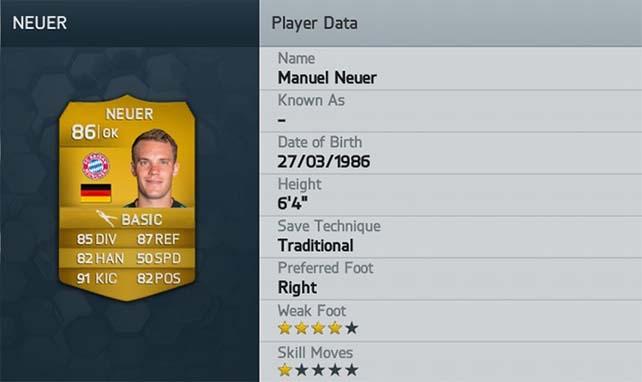 Melhores Jogadores de FIFA 14 Ultimate Team