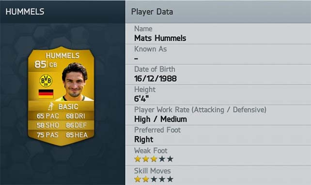 Best FIFA 14 Players