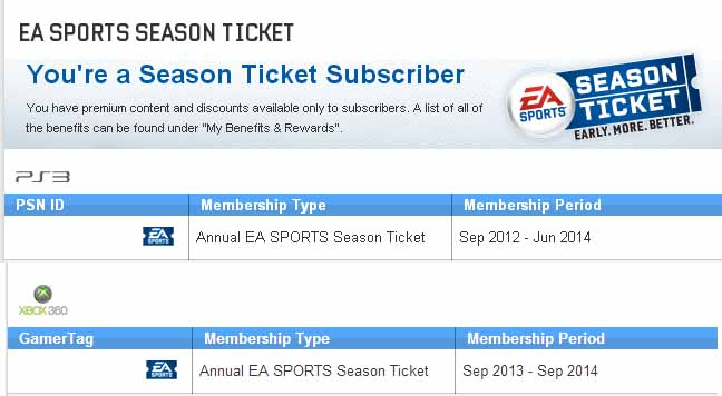 Guia Completo de Season Ticket para FIFA 14 Ultimate Team