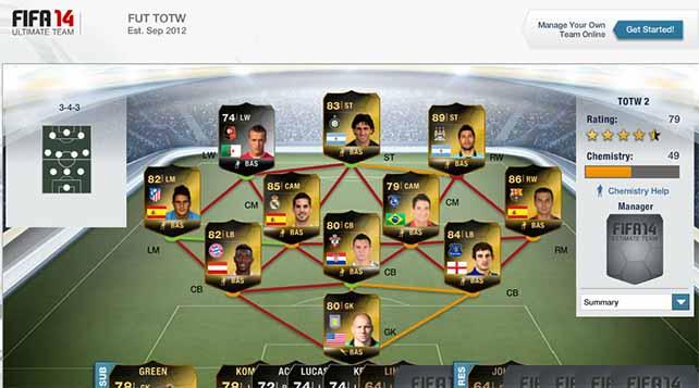 Equipa da Semana 2 - Todas as TOTW de FIFA 14 Ultimate Team