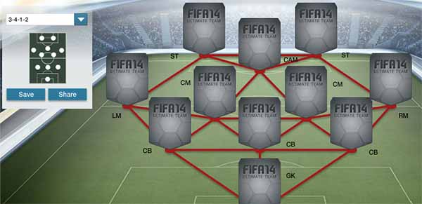 FIFA 14 Ultimate Team Formations - 3-4-1-2