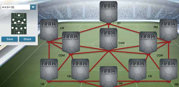 FIFA 14 Ultimate Team Formations - 4-2-3-1 (2)