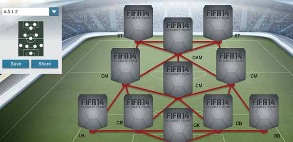 FIFA 14 Ultimate Team Formations - 4-3-1-2