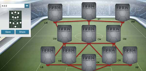 Guia de Táticas de FIFA 14 Ultimate Team - 4-3-3