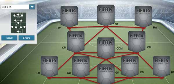 Guia de Táticas de FIFA 14 Ultimate Team - 4-3-3 (2)