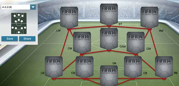 Guia de Táticas de FIFA 14 Ultimate Team - 4-3-3 (4)