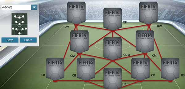 FIFA 14 Ultimate Team Formations - 4-3-3 (5)