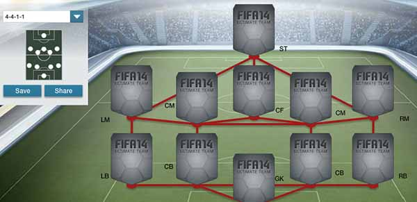 FIFA 14 Ultimate Team Formations - 4-4-1-1
