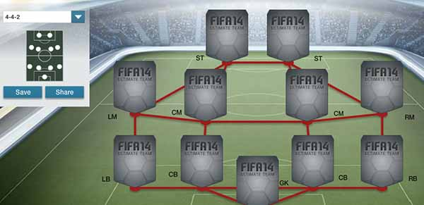 Guia de Táticas de FIFA 14 Ultimate Team - 4-4-2