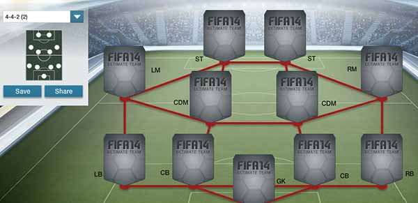 FIFA 14 Ultimate Team Formations - 4-4-2 (2)