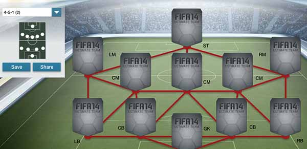 FIFA 14 Ultimate Team Formations - 4-5-1 (2)
