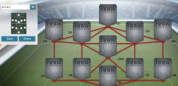 Guia de Táticas de FIFA 14 Ultimate Team - 4-1-4-1