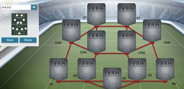 Guia de Táticas de FIFA 14 Ultimate Team - 4-2-2-2