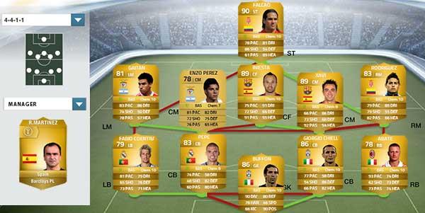 Guia de Química para FIFA 14 Ultimate Team - Equipas Híbridas