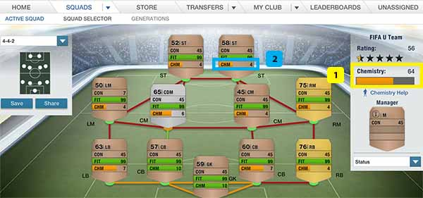 FUT 14 Chemistry Guide