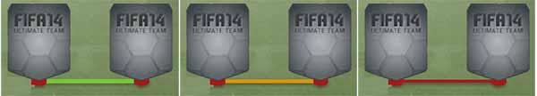 Guia de Química para FIFA 14 Ultimate Team - Ligações