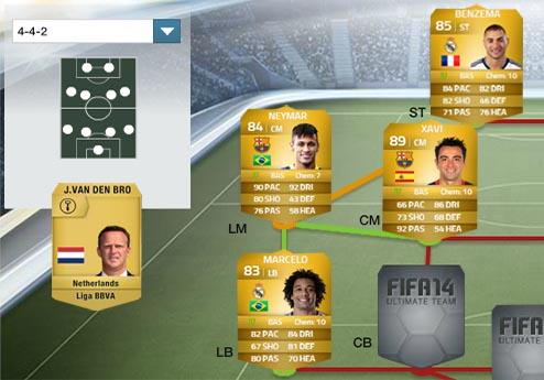 Guia de Química para FIFA 14 Ultimate Team