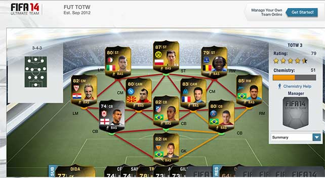 Equipa da Semana 3 - Todas as TOTW de FIFA 14 Ultimate Team