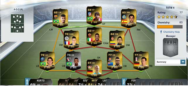 Equipa da Semana 4 - Todas as TOTW de FIFA 14 Ultimate Team