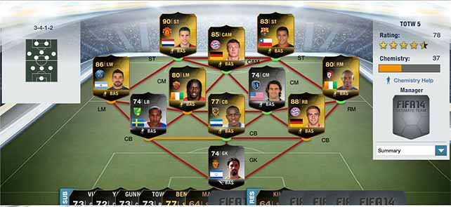 Equipa da Semana 5 - Todas as TOTW de FIFA 14 Ultimate Team