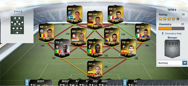 Equipa da Semana 6 - Todas as TOTW de FIFA 14 Ultimate Team