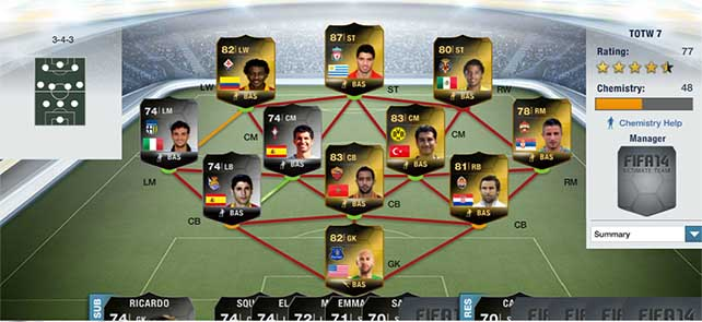 Equipa da Semana 7 - Todas as TOTW de FIFA 14 Ultimate Team
