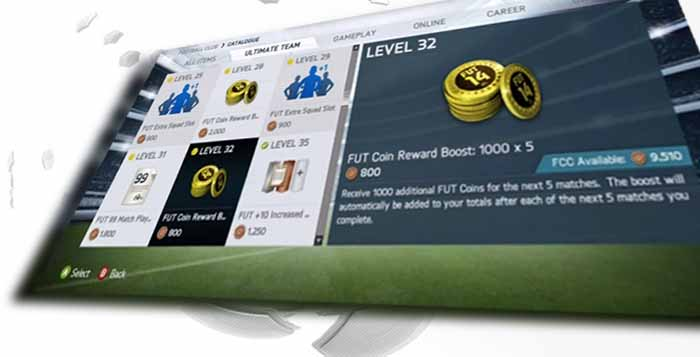 EAS FC Catalogue Complete Guide for FIFA 14 Ultimate Team
