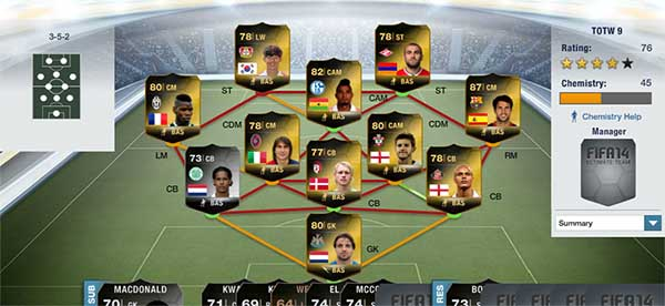 FIFA 14 Ultimate Team TOTW 9