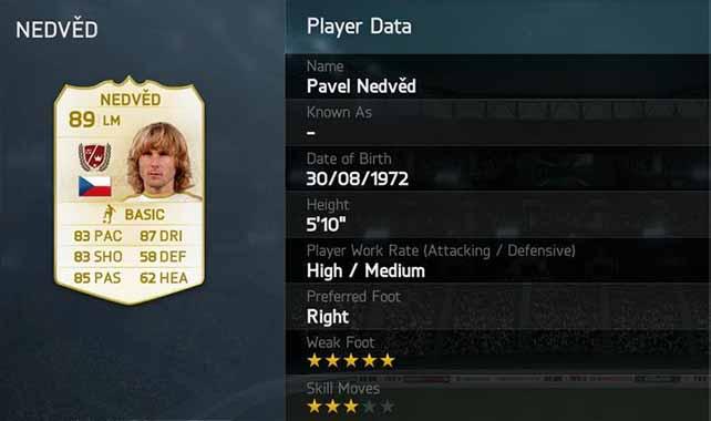 FUT 14 Pavel Nedved