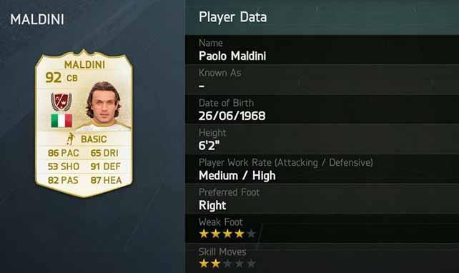 FUT 14 Paolo Maldini